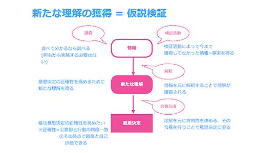 スライド例1