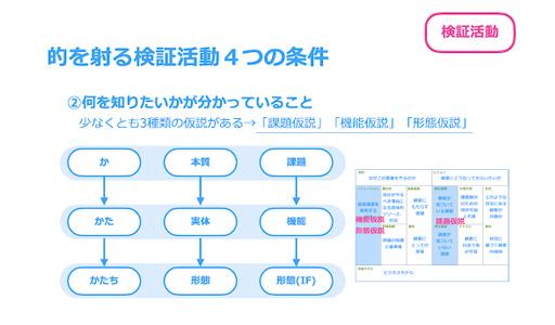 スライド例2